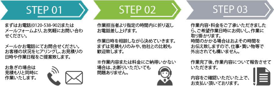 広島片付け110番作業の流れ