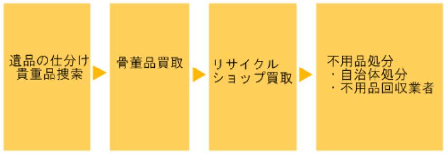 ★差し替え希望★